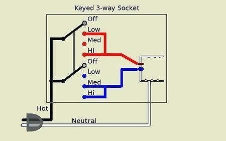 Legrand 3 Way Dimmer Switch Wiring Diagram from static-cdn.imageservice.cloud