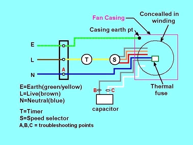 [DIAGRAM_3ER]  GY_2137] Lasko Tower Fan Wiring Diagram Download Diagram | Lasko Tower Fan Wiring Diagram |  | Bepta Perm Phae Mohammedshrine Librar Wiring 101