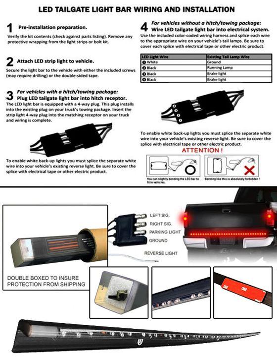 led tailgate light bar wiring diagram - ps3 wired controller wiring diagram  - 1991rx7.tukune.jeanjaures37.fr  wiring diagram resource