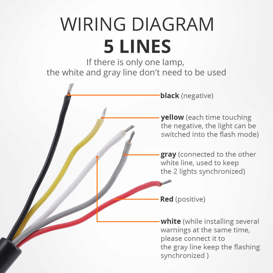 Led Strobe Light Wiring Diagram from static-cdn.imageservice.cloud