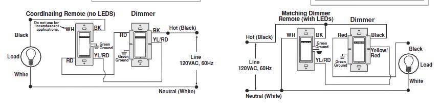 EA_7317] Way Switch Also Leviton 3 Way Switch Wiring Diagram On 4 Way Switch  Download DiagramAttr Salv Mohammedshrine Librar Wiring 101