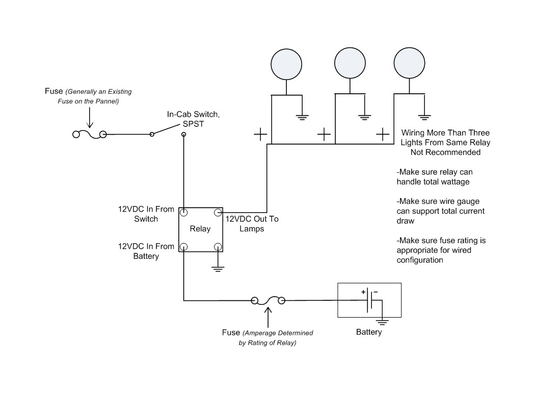 Cree Led Light Bar Wiring Diagram Pdf from static-cdn.imageservice.cloud