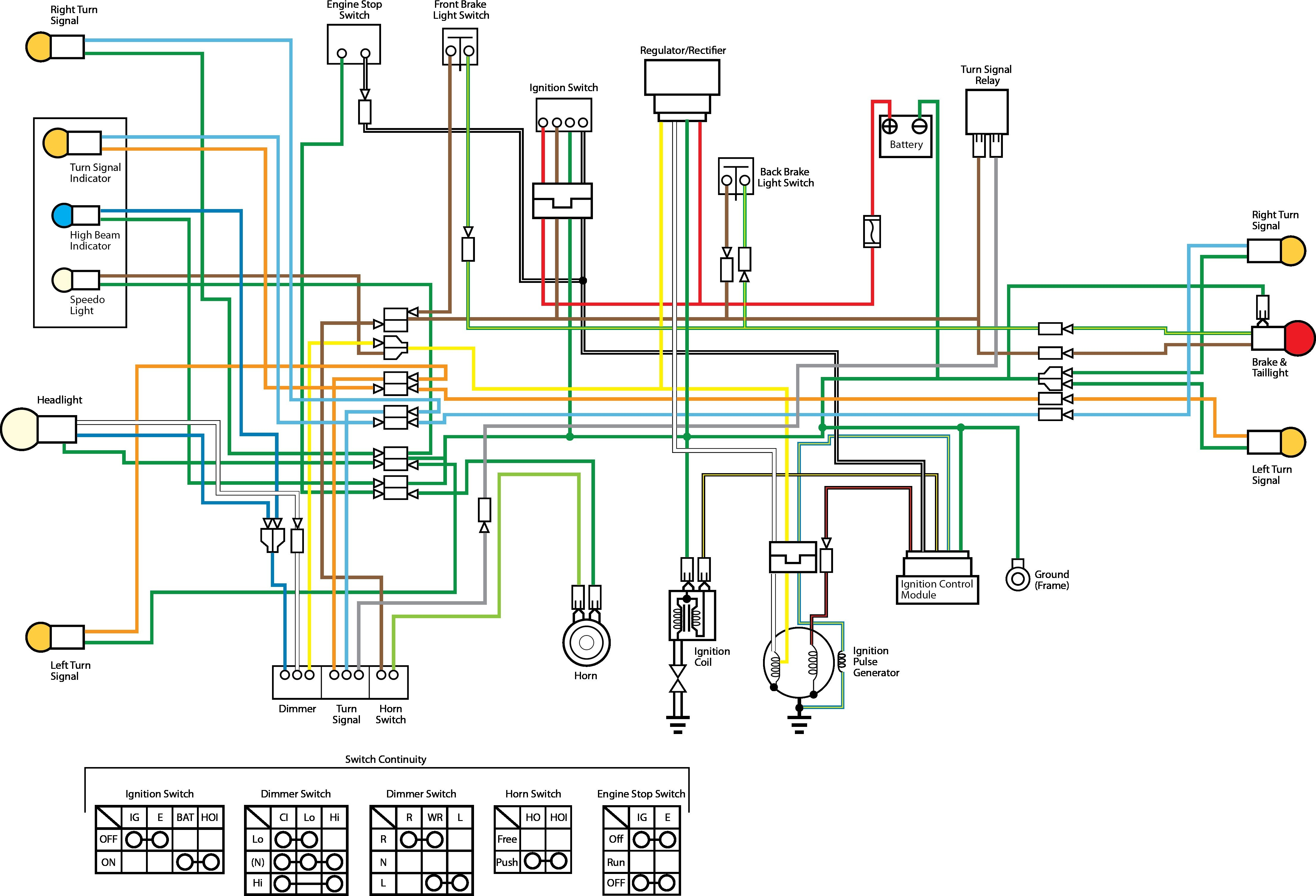 Superb Stinson Wiring Diagram Wiring Diagram Online Wiring Cloud Faunaidewilluminateatxorg