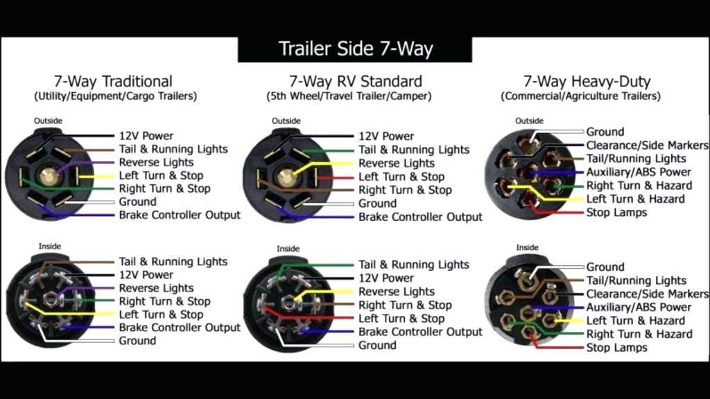 af8319 trailer light wiring diagram 7 way trailer wiring