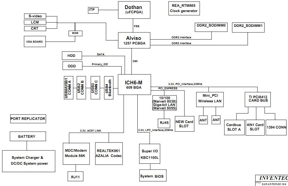 [EQHS_1162]  OO_9301] Satellite C55A Wiring Diagram Wiring Diagram | Toshiba Laptop Wiring Diagram |  | Vell Socad Hendil Tzici Nuvit Inrebe Mohammedshrine Librar Wiring 101