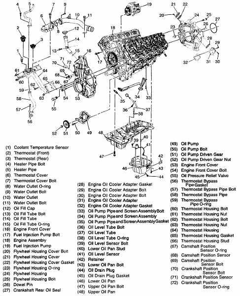 [EQHS_1162]  ZS_9850] Duramax Engine Parts Diagram | Lb7 Battery Wiring Diagram |  | Oxyl Targ Phae Ariot Verr Vira Mohammedshrine Librar Wiring 101