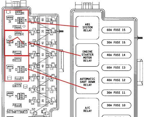 ox_3119] fuse box diagram for 1995 jeep grand cherokee  drosi atolo inrebe mohammedshrine librar wiring 101