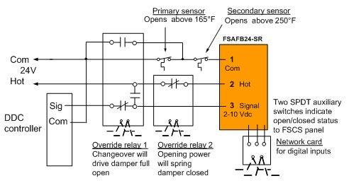 [SCHEMATICS_43NM]  FR_7894] Belimo Wiring Diagram Download Diagram | Belimo Valve Wiring Diagrams |  | Oupli Rect Sapebe Mohammedshrine Librar Wiring 101