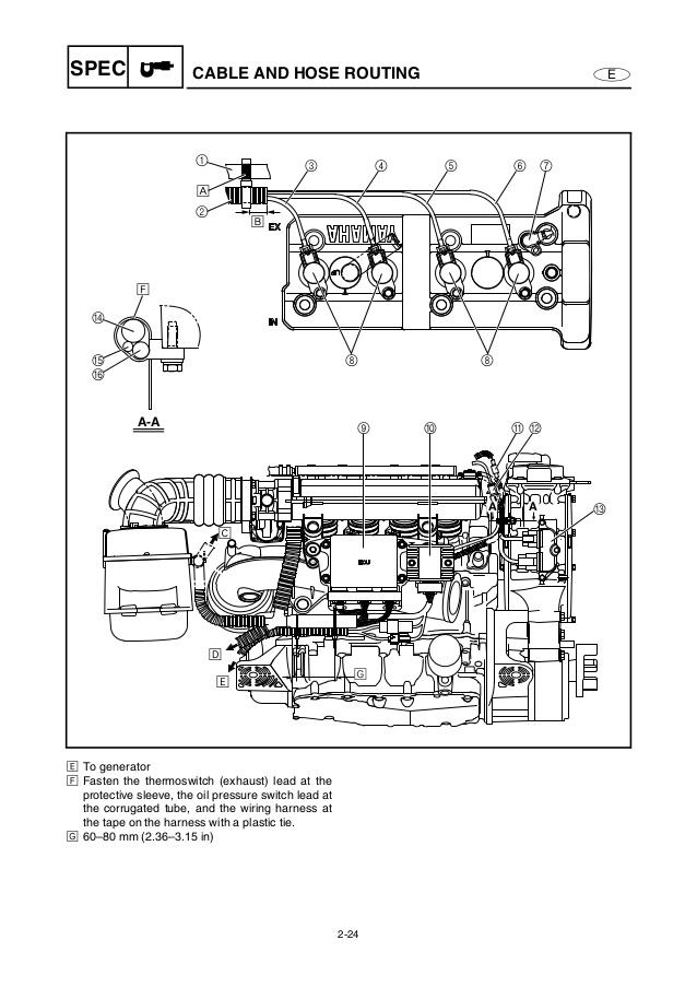 [ANLQ_8698]  FM_2005] Yamaha Waverunner Wiring Diagram Free Picture Wiring Diagram | Wiring Diagram For Yamaha Waverunner |  | Atota Phan Hyedi Mohammedshrine Librar Wiring 101