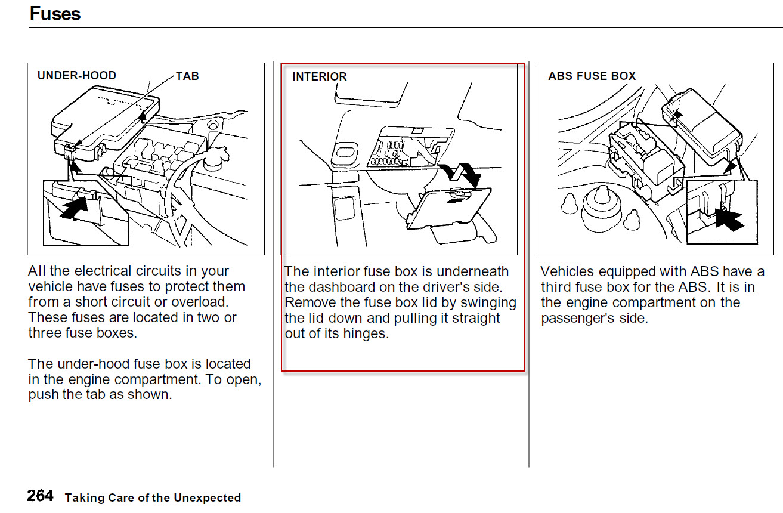 Mn 9752 2003 Honda Element Fuse Box Diagram Image Details Wiring Diagram