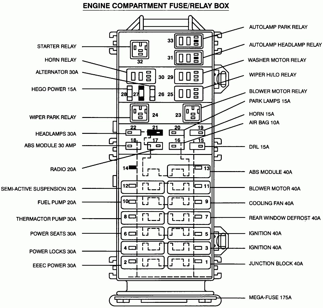 1999 Mercury Cougar Fuse Box Diagram Wiring Diagram General A General A Emilia Fise It