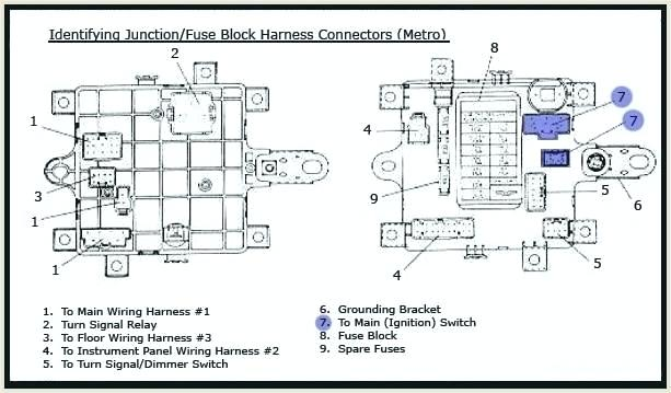 Tremendous 1997 Jeep Grand Cherokee Fuse Box Diagram Dakotanautica Com Wiring Cloud Hemtshollocom