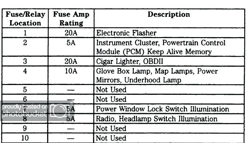 Yx 1616 2001 Ford Ranger Fuse Box Identify Wiring Diagrams Schematic Wiring
