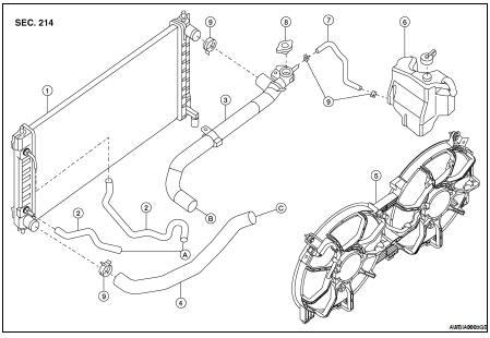Fine Nissan Engine Cooling Diagram General Wiring Diagram Data Wiring Cloud Ittabisraaidewilluminateatxorg