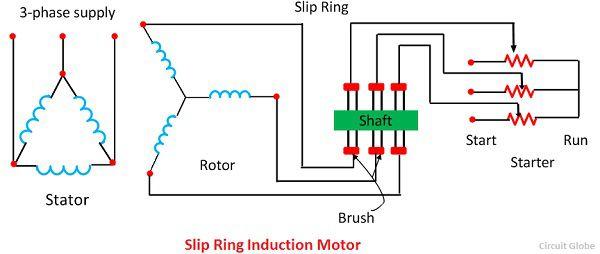 XG_2012] Ac Wound Rotor Motor Wiring Diagram Free Picture Download DiagramSulf Proe Waro Sputa Jebrp Faun Attr Benkeme Mohammedshrine Librar Wiring  101