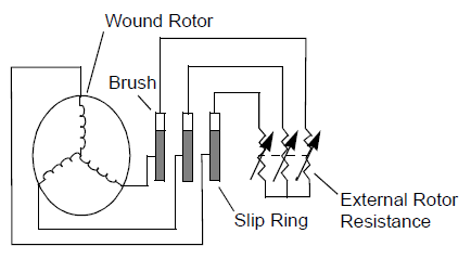 HN_4887] Ac Wound Rotor Motor Wiring Diagram Free Picture Schematic WiringIfica Bedr Monoc Majo Umize Penghe Isra Mohammedshrine Librar Wiring 101