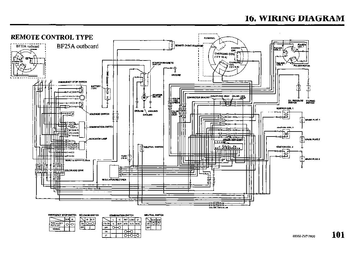 1984s 10 Truck Fuse Box - wiring diagram series-engine -  series-engine.eugeniovazzano.itEugenio Vazzano