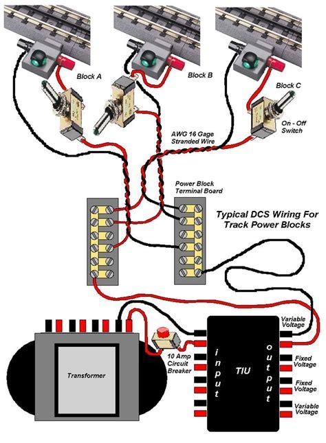 [FPER_4992]  BD_8235] Dcs Wiring Schematic | Dcs Wiring Schematic |  | Akeb Pical Ponge Wigeg Mohammedshrine Librar Wiring 101