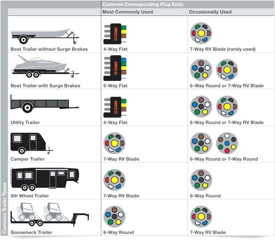[DIAGRAM_1CA]  AD_2889] 7 Way Trailer Wiring Diagram Brakes | 7 Way Trailer Wiring Diagram Brakes |  | Heli Ndine Antus Akeb Alma Vira Mohammedshrine Librar Wiring 101