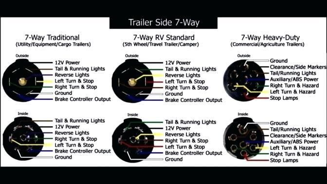 pollak 7 pin wiring diagram pollak wiring diagram wiring diagram e6  pollak wiring diagram wiring diagram e6