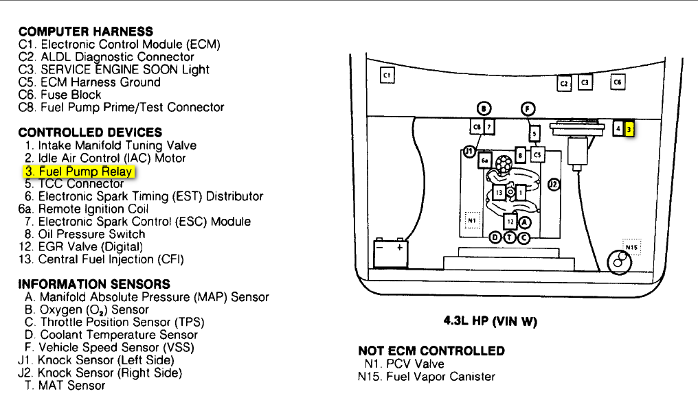 images?q=tbn:ANd9GcQh_l3eQ5xwiPy07kGEXjmjgmBKBRB7H2mRxCGhv1tFWg5c_mWT Chevy Fuel Pump Wiring Harness Diagram