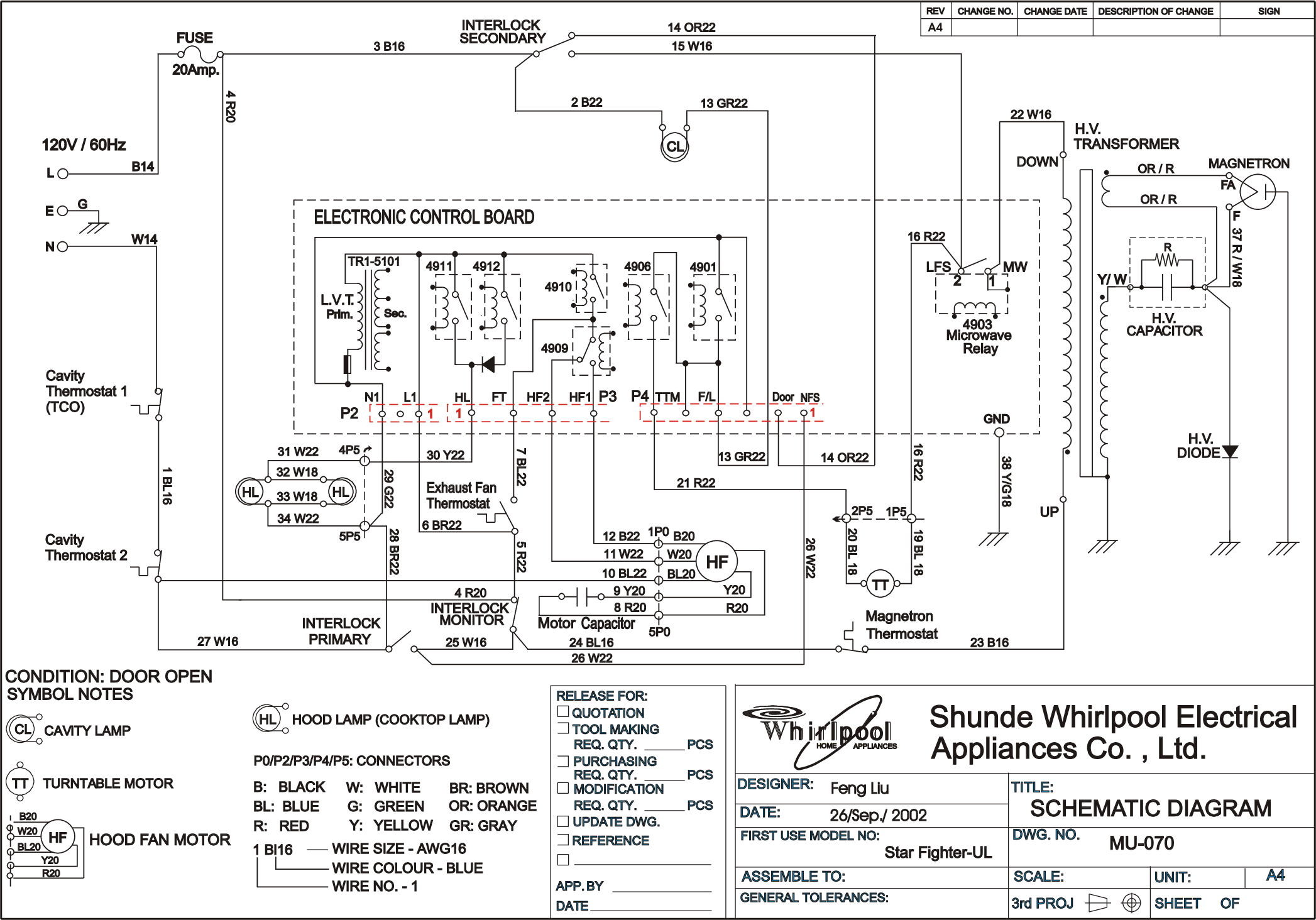 LX_3603] Whirlpool Microwave Schematics Download DiagramWazos Minaga Unho Gentot Clesi Inama Mohammedshrine Librar Wiring 101