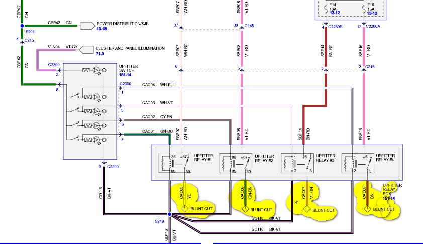 2015 Ford Upfitter Switch Wiring Diagram Wiring Diagram Chin Last A Chin Last A Lionsclubviterbo It