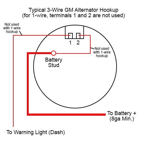 [SCHEMATICS_43NM]  MY_4781] Gm 3 1 Wiring Schematic Wiring | Gm 3 1 Wiring |  | Ogeno Wazos Emba Mohammedshrine Librar Wiring 101