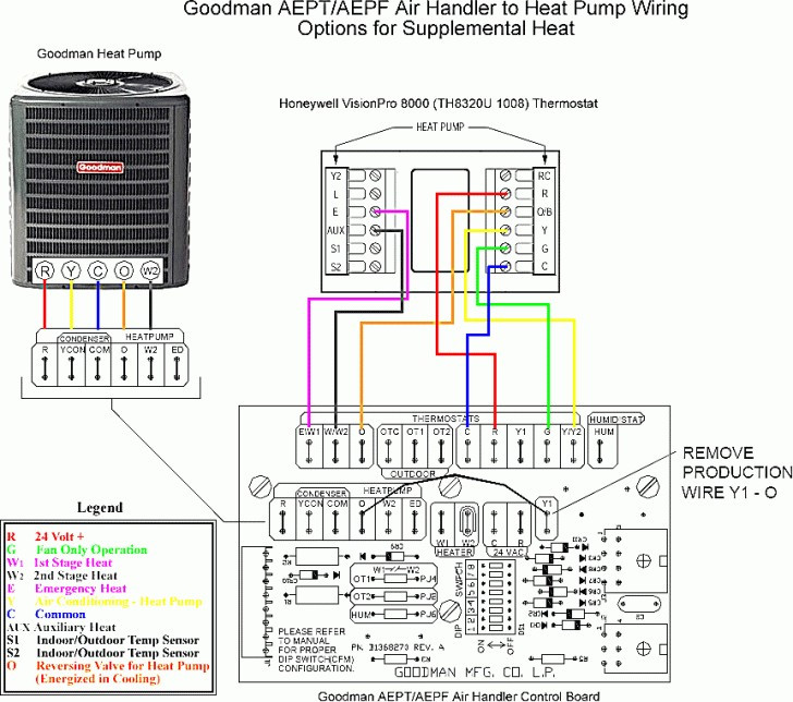 amana air handler wiring diagram  2000 jetta fuse box