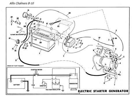 CC_4359] Allis Chalmers Tractors Wiring Diagram Wiring DiagramUsly Osuri Cana Sand Ynthe Sapre Vesi Para Numap Mohammedshrine Librar  Wiring 101
