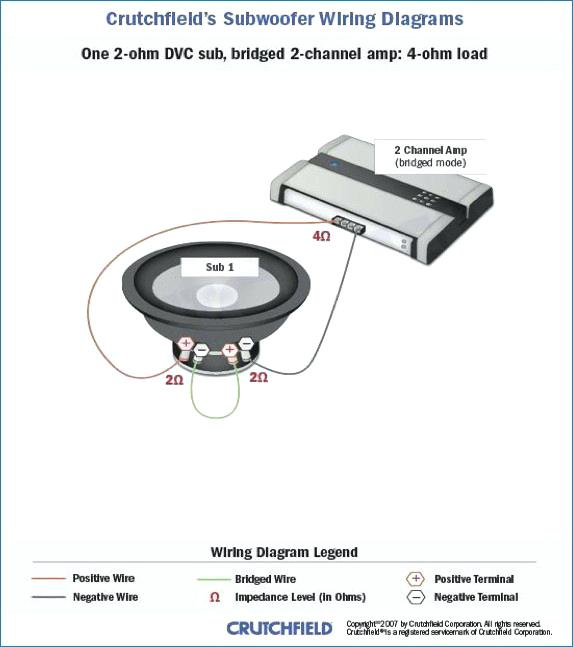 3 Subwoofer Wiring Diagram from static-cdn.imageservice.cloud