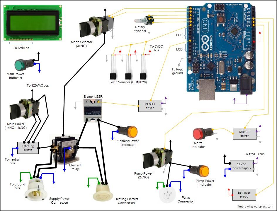homebrew control panel wiring diagram  2005 ford e350 fuse
