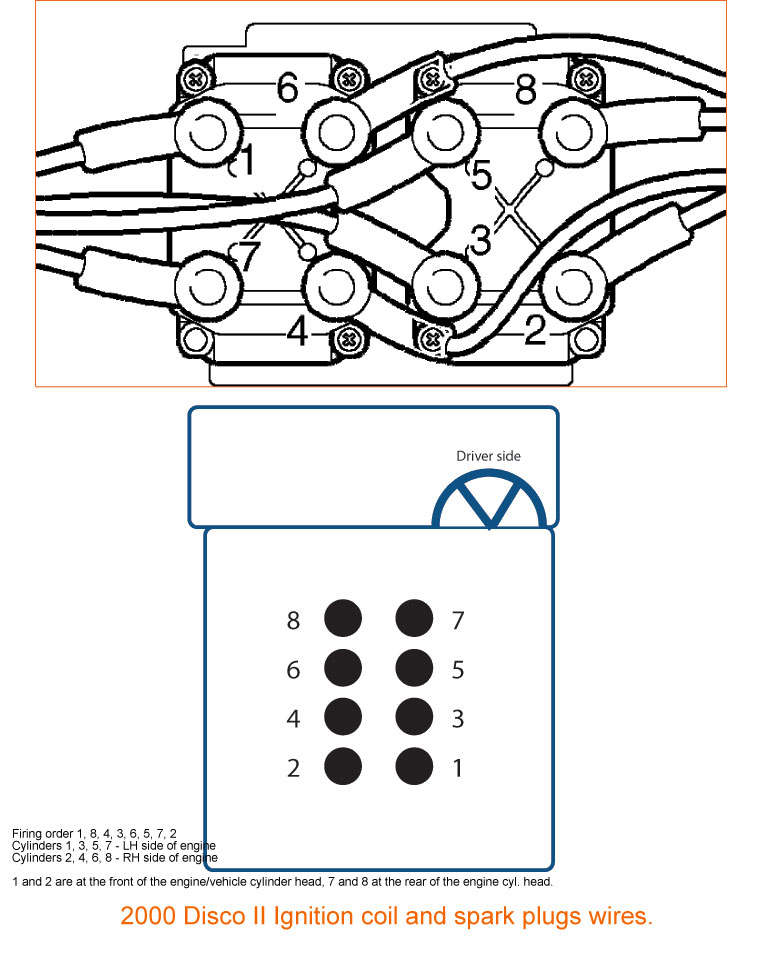 1998 land rover discovery engine diagram cz 7159  2003 land rover freelander engine diagram download diagram  land rover freelander engine diagram