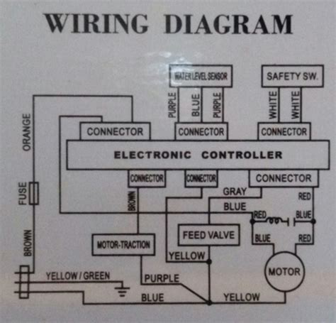 Whirlpool Semi Automatic Washing Machine Wiring Diagram - 91 Ford Explorer  Fuse Box - delco-electronics.tukune.jeanjaures37.fr | Whirlpool Semi Automatic Washing Machine Wiring Diagram |  | Wiring Diagram Resource