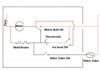 Ge Ice Maker Wiring Diagram - 2014 Dodge Ram Aux Switch Wiring Diagram  Power - duramaxxx.2014ok.jeanjaures37.fr   Ge Icemaker Wiring Diagram      Wiring Diagram Resource