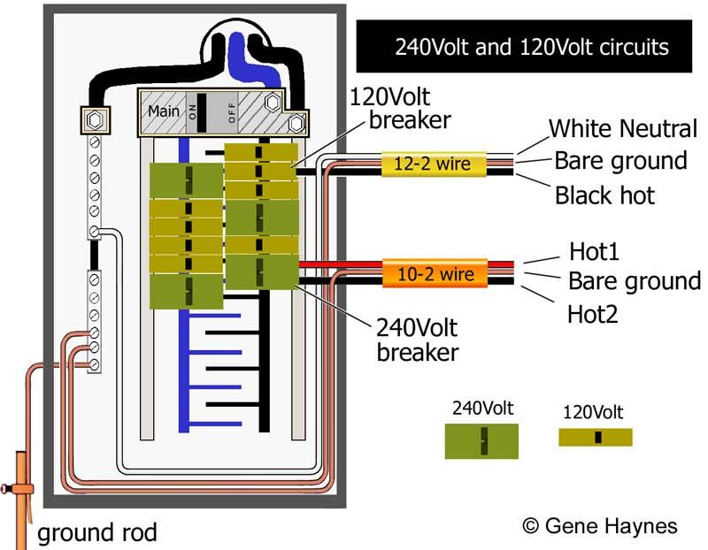 Peachy 220 Breaker Box Wiring Diagram Wiring Diagram Wiring Cloud Intelaidewilluminateatxorg