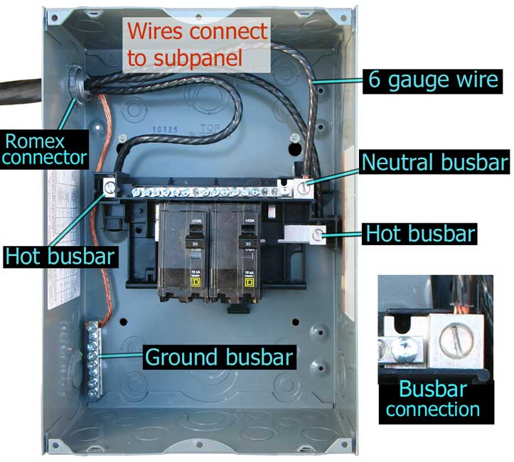 Fine Siemens Sub Panel Wiring Diagram Wiring Diagram Data Schema Wiring Cloud Hemtshollocom