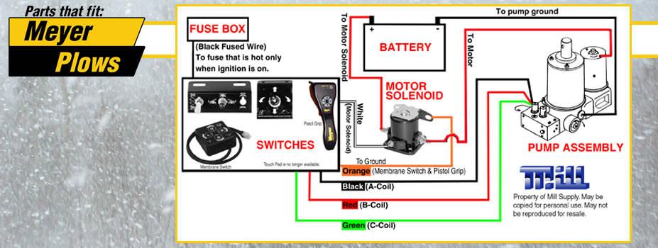 MT_3950] Western Ultra Mount Solenoid Wiring Diagram Download DiagramAmenti Capem Mohammedshrine Librar Wiring 101