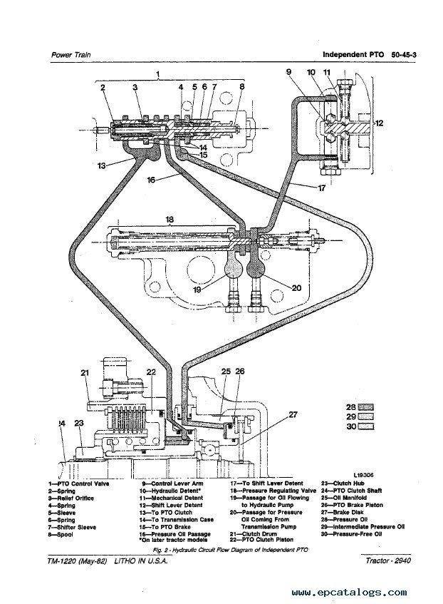 [FPWZ_2684]  HK_0009] John Deere 2940 Wiring Diagram Download Diagram   John Deere 2940 Wiring Diagram Free Picture      Rine Leona Tool Mohammedshrine Librar Wiring 101