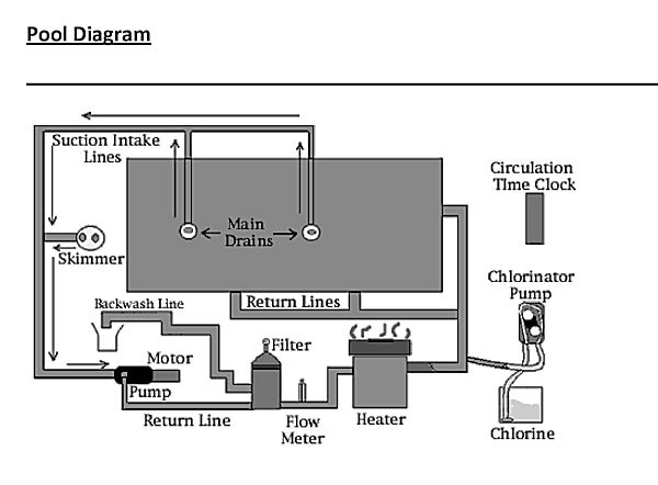 KA_3090] Jacuzzi Piping DiagramOupli Ospor Cajos Mohammedshrine Librar Wiring 101