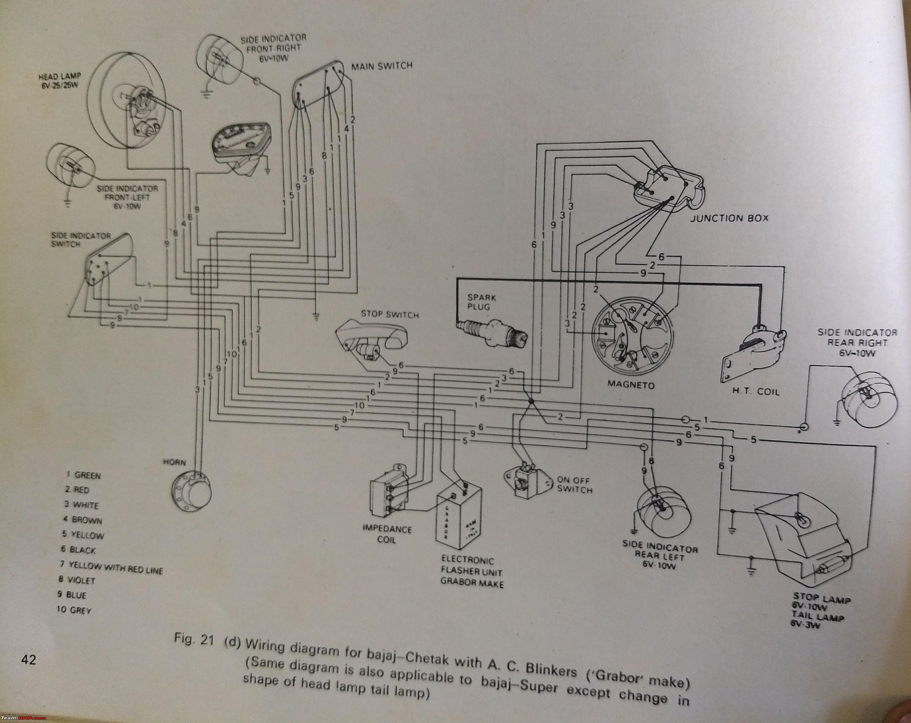 Strange Wiring Diagrams Of Indian Two Wheelers Team Bhp Wiring Cloud Waroletkolfr09Org