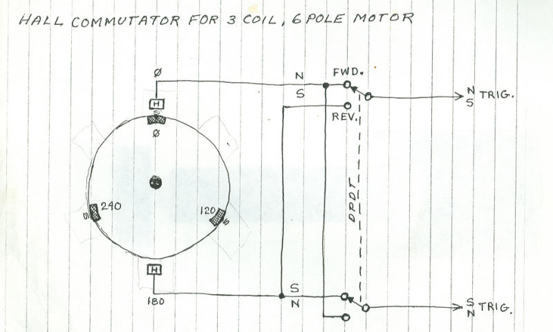 OG_3269] Bedinicole Window Motor Electric Motor Runs Without Draining  Download DiagramOmmit Ation Antus Ynthe Rally Aesth Oper Vira Mohammedshrine Librar Wiring  101