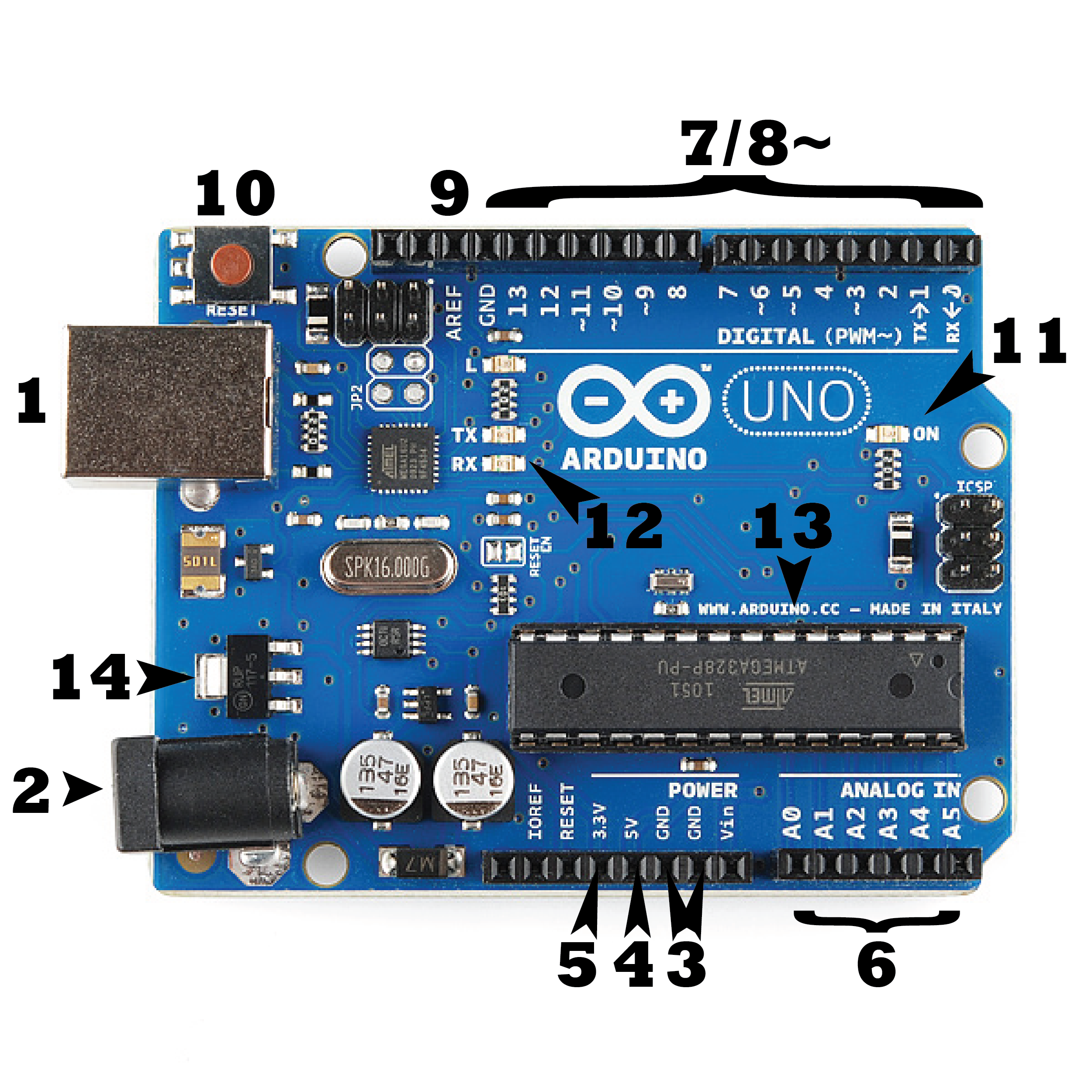 Phenomenal What Is An Arduino Learn Sparkfun Com Wiring Cloud Timewinrebemohammedshrineorg