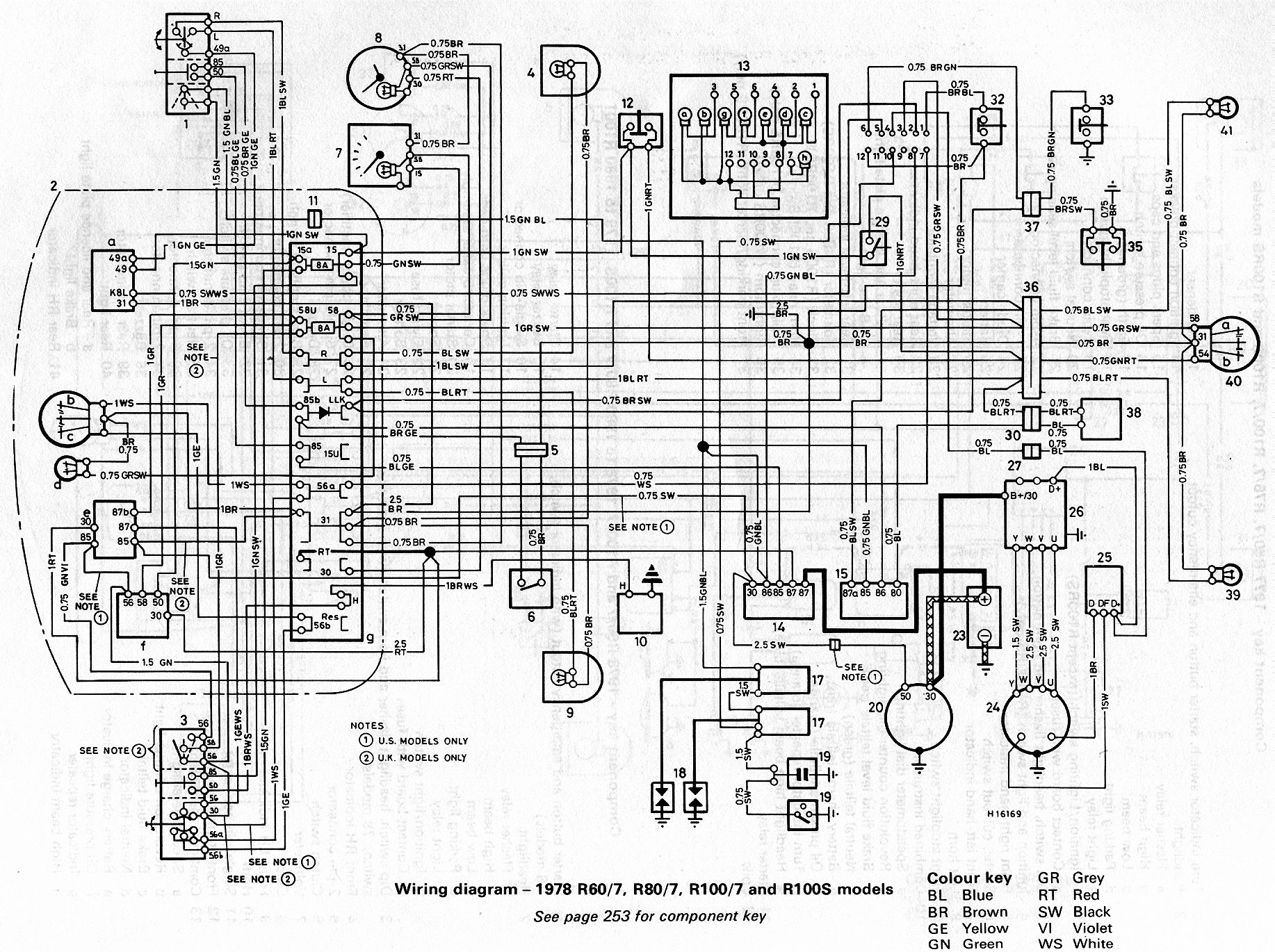 Admirable Bmw 1150 Gs Wiring Diagram Wiring Library Wiring Cloud Uslyletkolfr09Org