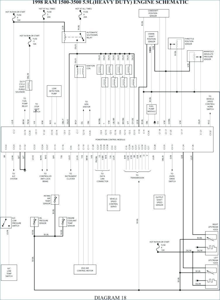 2001 Caravan Wiring Diagram 2005 F750 Fuse Box Diagram Wiring Diagram Schematics