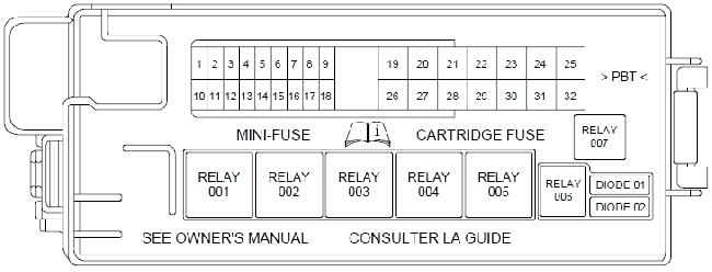 fuse box in 2003 lincoln ls - wiring diagram use land -  land.barcacciarredi.it  barcacciarredi.it