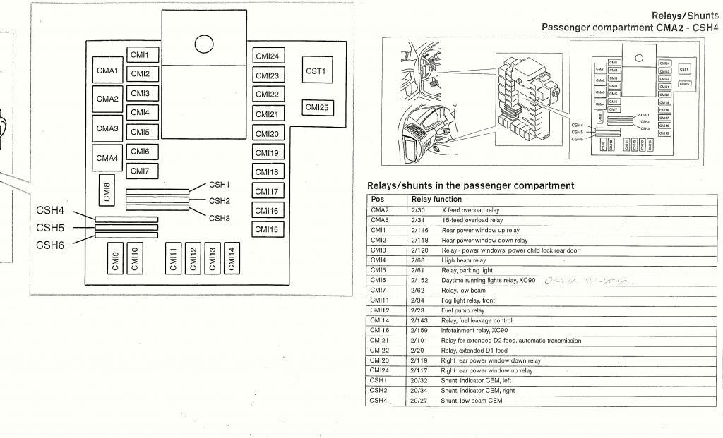 2004 volvo s80 fuse diagram 03 volvo s80 fuse box wiring diagram data  03 volvo s80 fuse box wiring diagram data