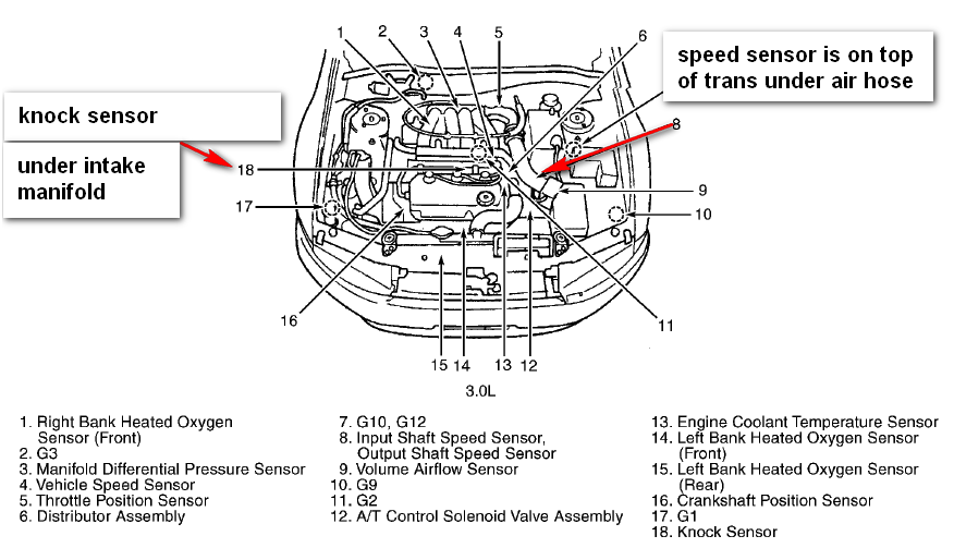 2002 Mitsubishi Galant Engine Diagram | wiring diagram |  electrical-delta.latinacoupon.it | 1998 Mitsubishi Eclipse Engine Diagram Free Download |  | wiring diagram