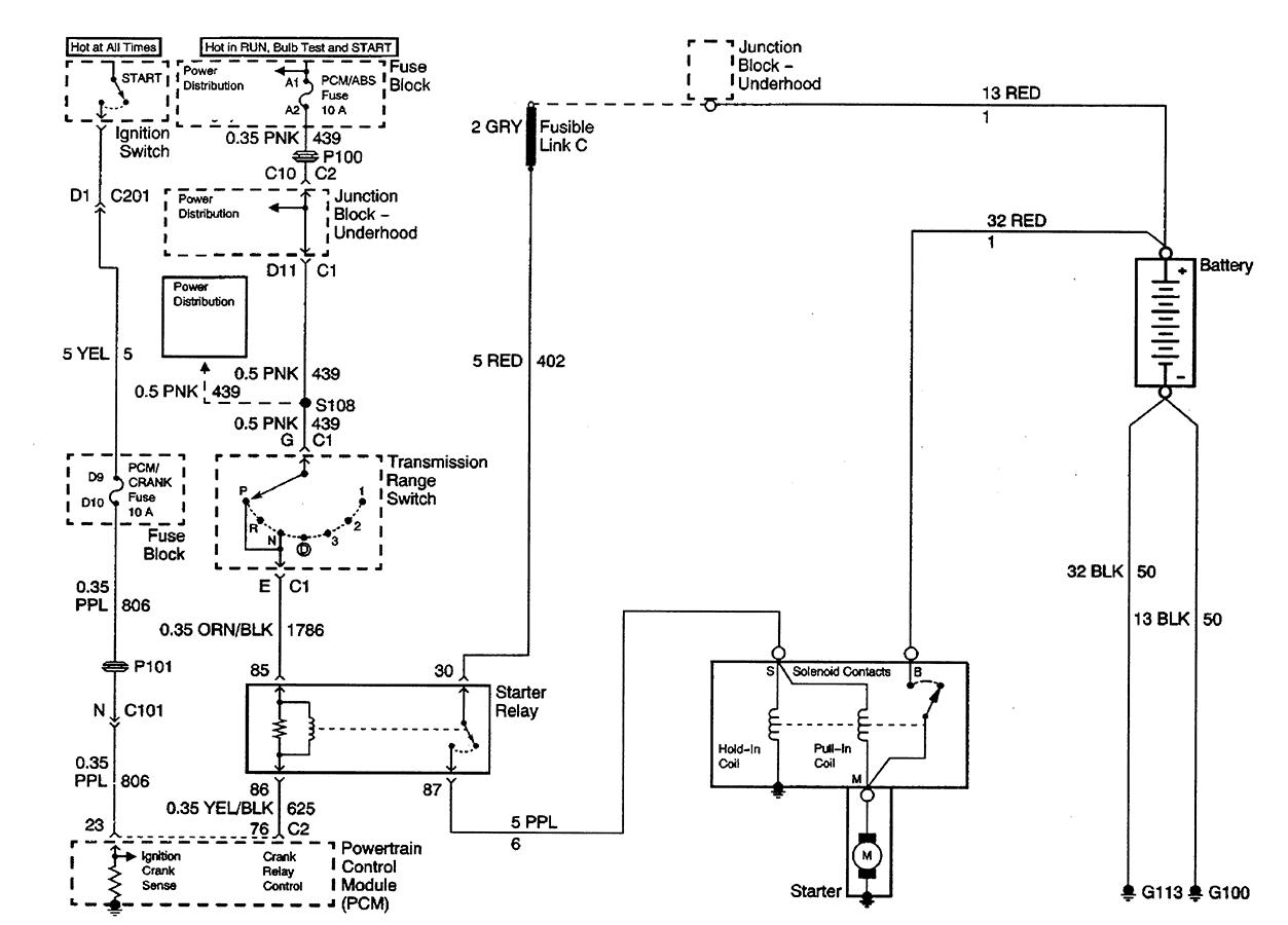 Phenomenal 2001 Sunfire Fuse Diagram Wiring Library Wiring Cloud Grayisramohammedshrineorg