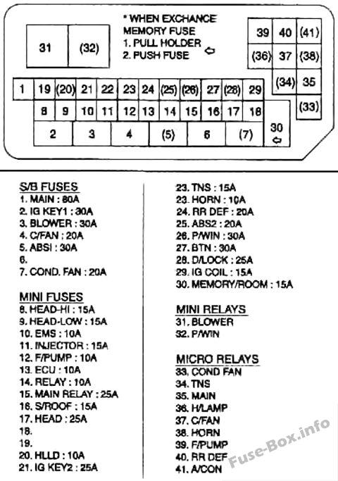 2002 kia fuse box diagram hv 2698  alternator wiring diagram 2001 kia sephia fuse box  alternator wiring diagram 2001 kia